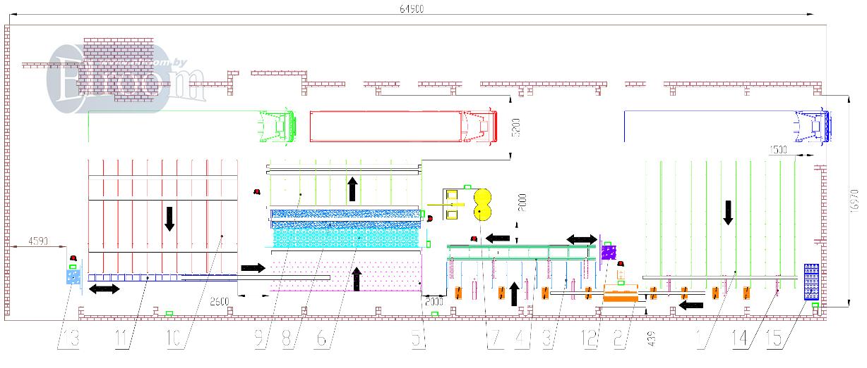Схема примерного размещения оборудования для технологической лини по производству ПИ-труб в ППУ
